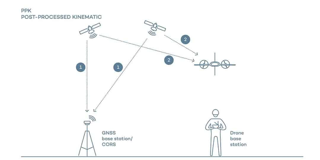 đo đạc bản đồ bằng Drone PPK