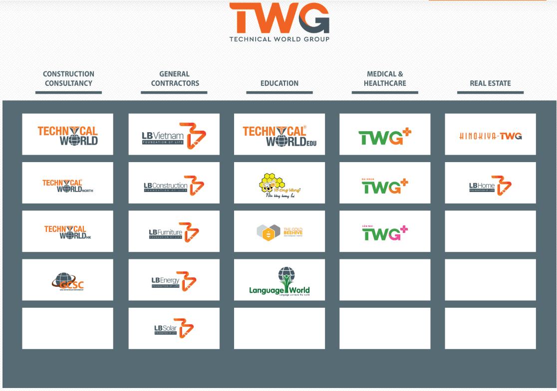 Thế giới kỹ thuật TWG tuyển dụng