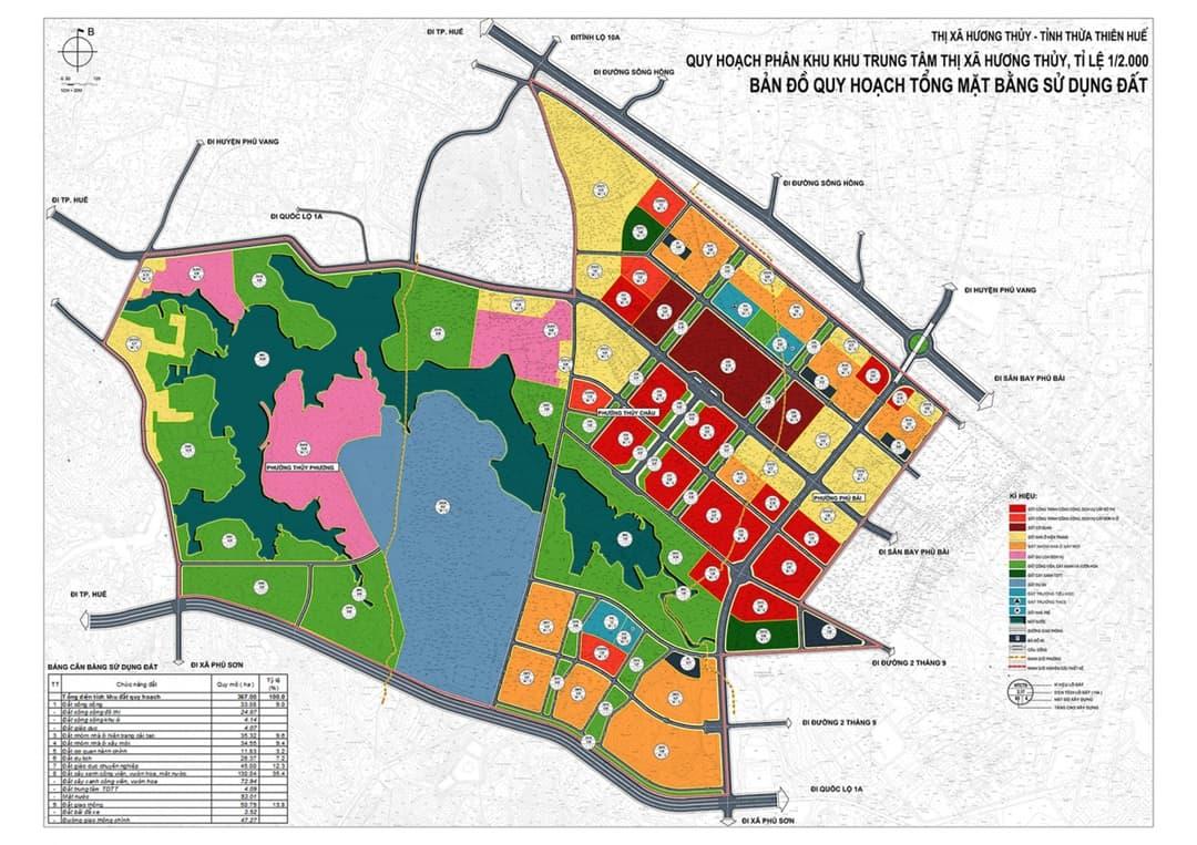 Quy hoạch phân khu