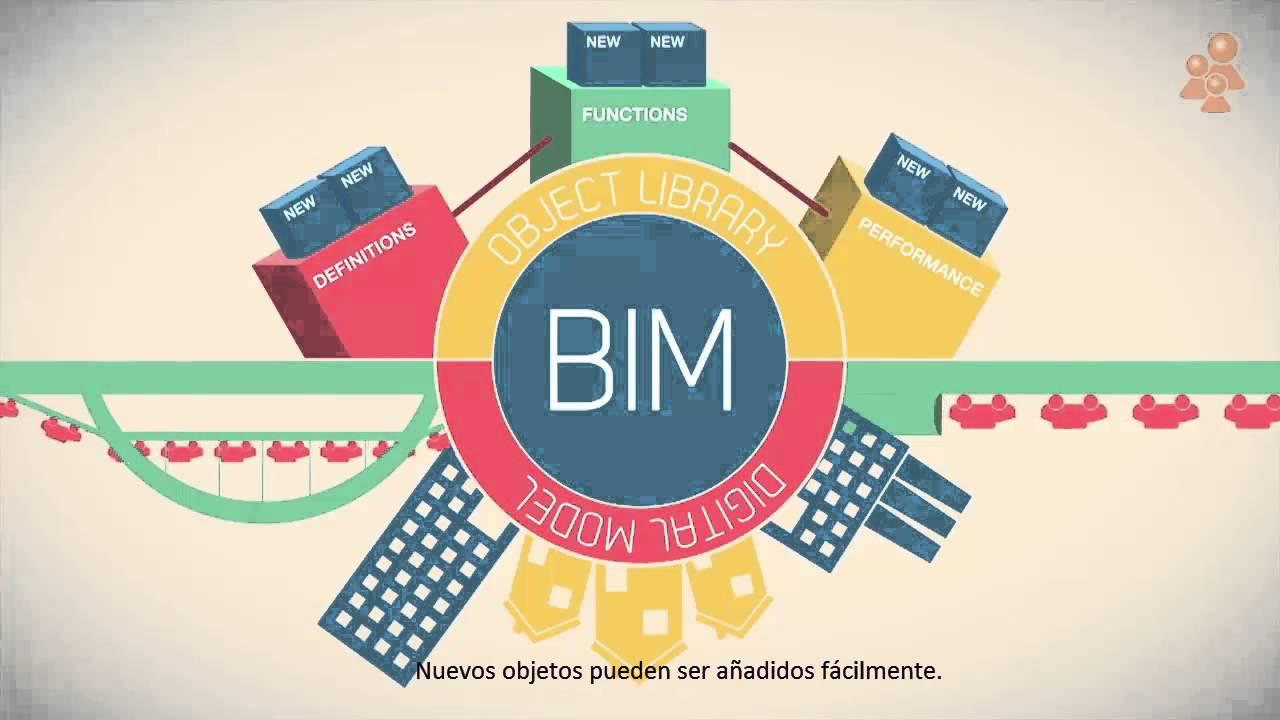 Mô hình thông tin xây dựng (BIM) là gì?
