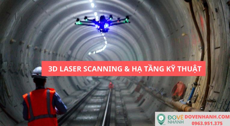 Ứng dụng 3D laser scanning trong quản lý hạ tầng kỹ thuật