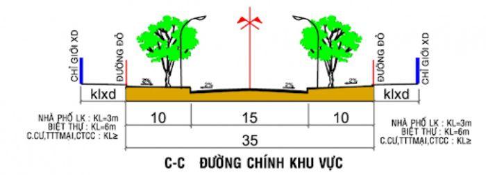 Khoảng cách mốc lộ giới phụ thuộc vào chiều cao công trình