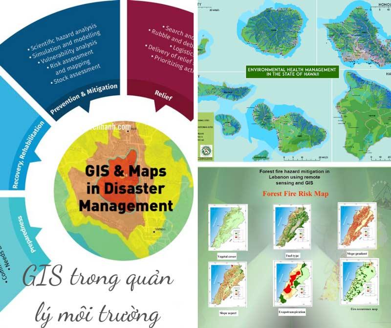 Tổng hợp các ứng dụng GIS trong môi trường đầy đủ