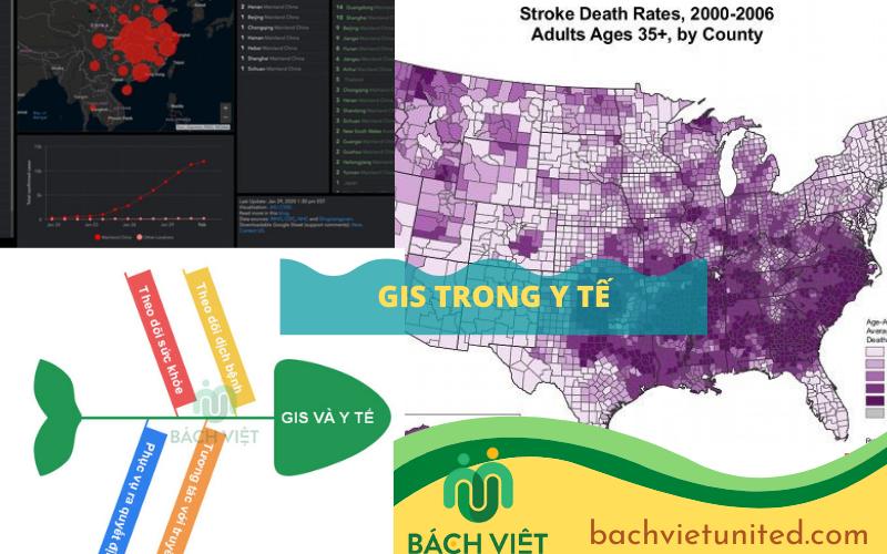 Tổng hợp các ứng dụng GIS trong y tế bạn nên biết