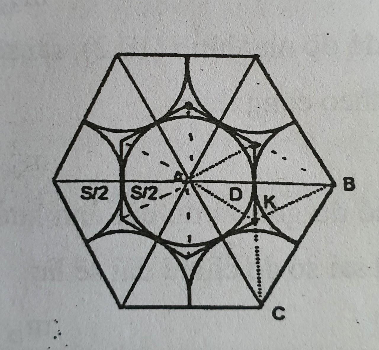 Phương pháp xác định diện tích khống chế của một điểm