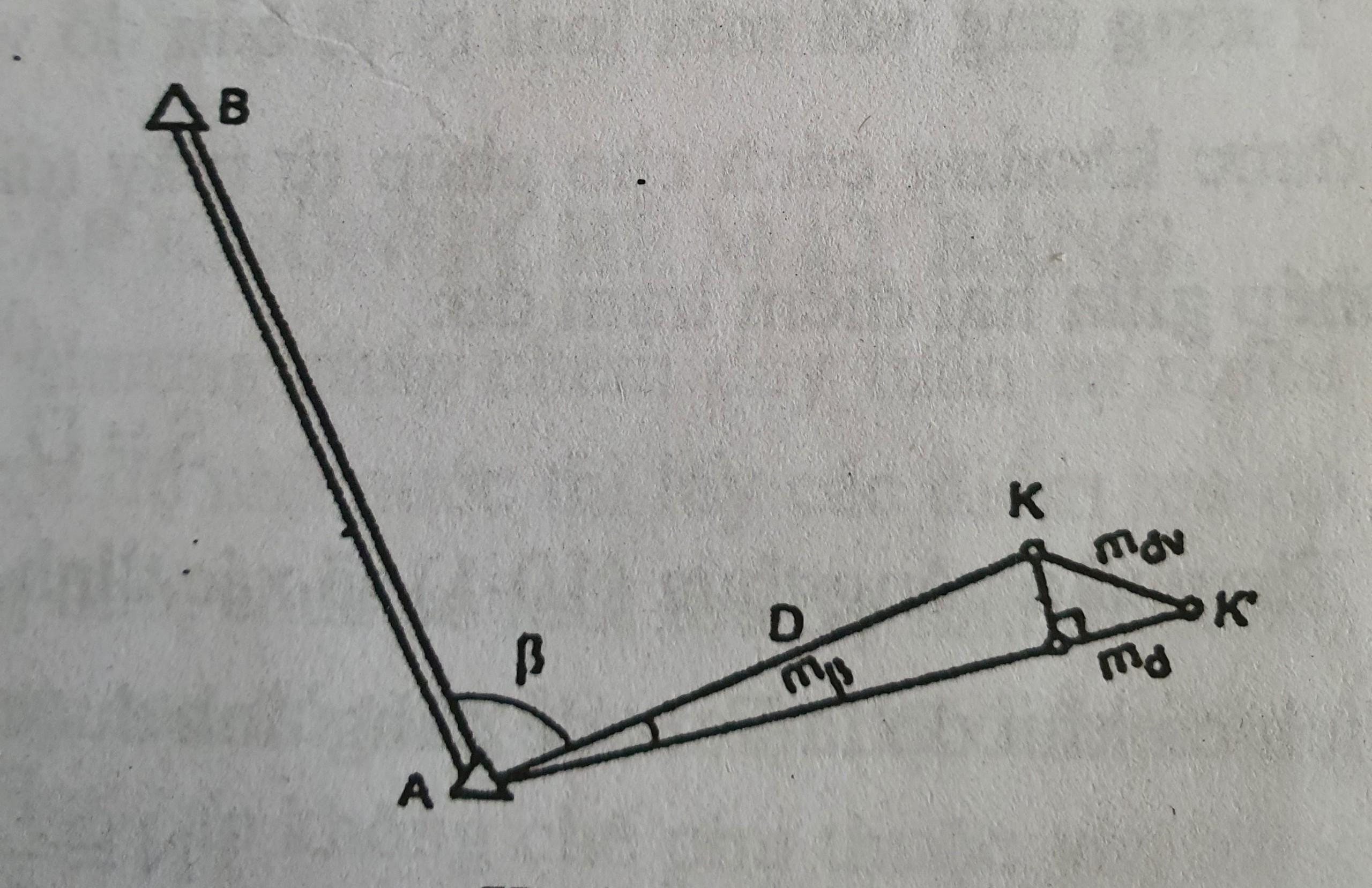 Hình minh họa phương pháp xác đị vị trí điểm